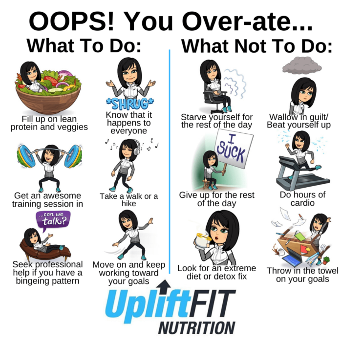Oops! You Over-ate…