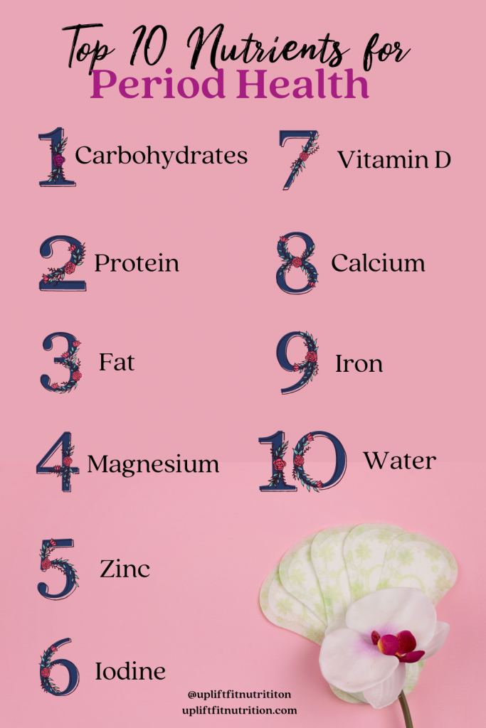 Top 10 Nutrients for Period Health
